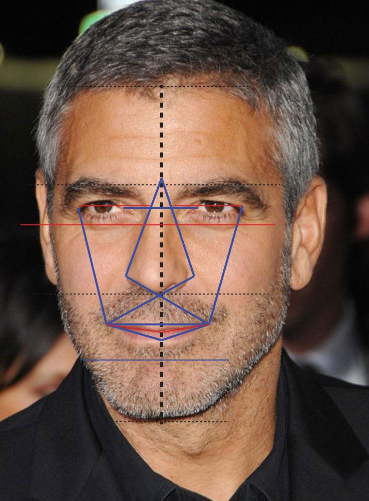 Matematyka wybrała najprzystojniejszych mężczyzn na świecie