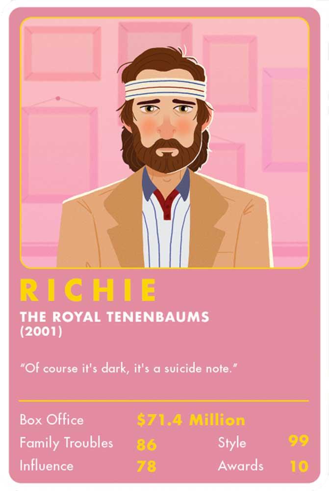 Karty do gry z bohaterami filmów Wesa Andersona. Którym jesteś?